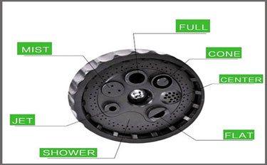 pvc-expandable-garden-hose-application-structure-3